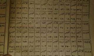 بالصورة قبل 60 عاما مؤرخ وعالم فلكي يمني يحدد دخول عيد الفطر لعام 1440هجرية بيوم الثلاثاء